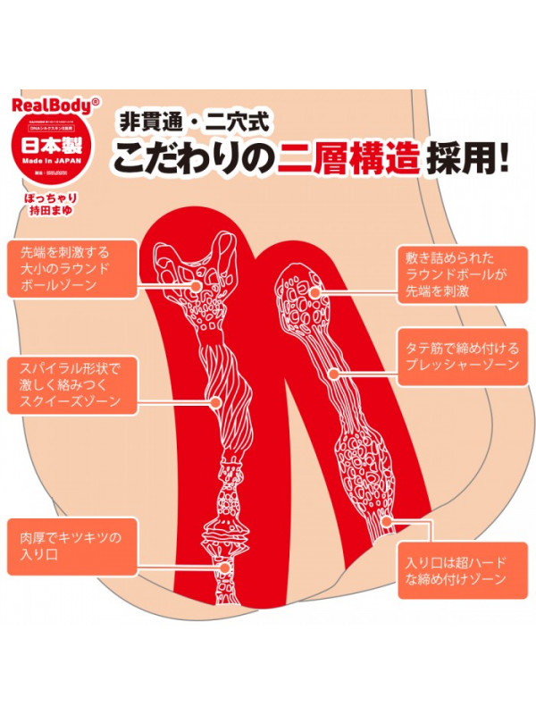 SSI-Japan 日本製 RealBody 3D Body System 真實比例 持田まゆ